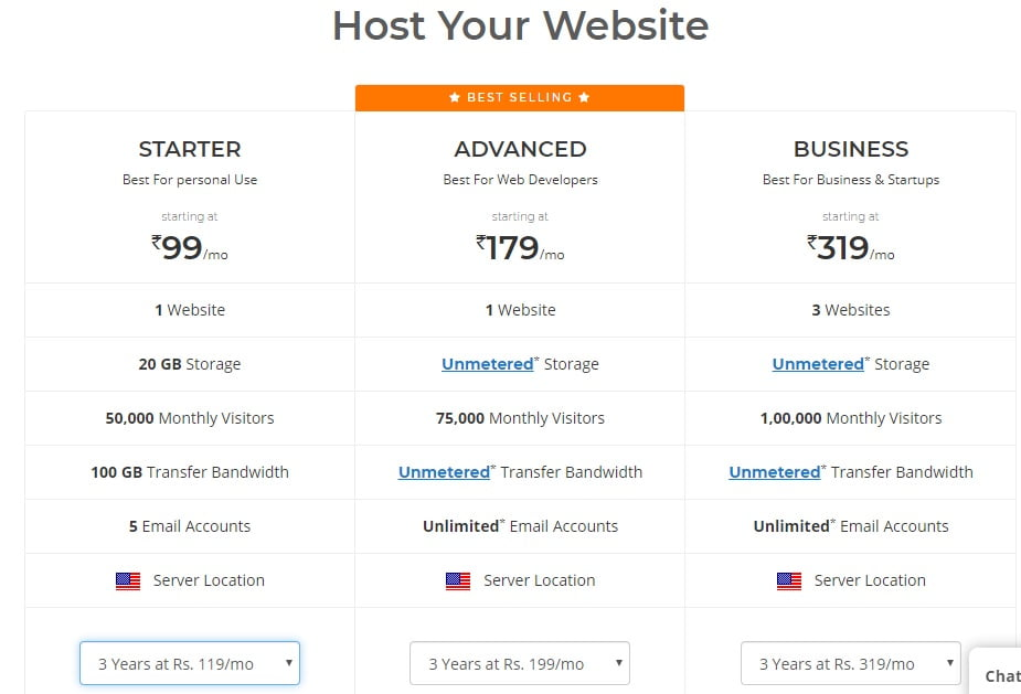 Best Hosting For Blogging With Fast Speed 2020